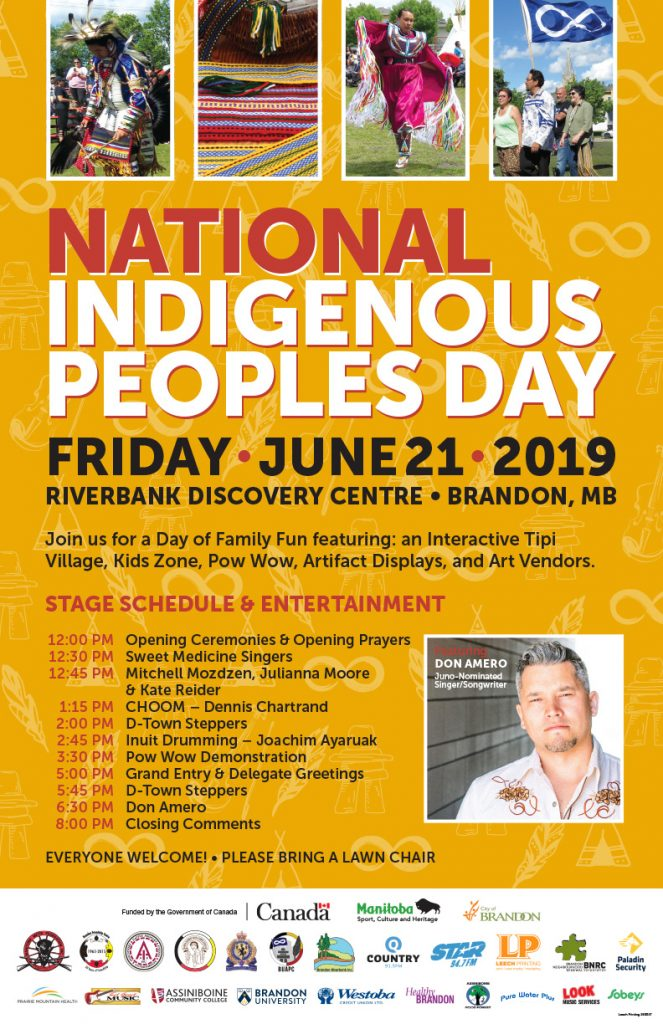 National Indigenous Peoples Da...